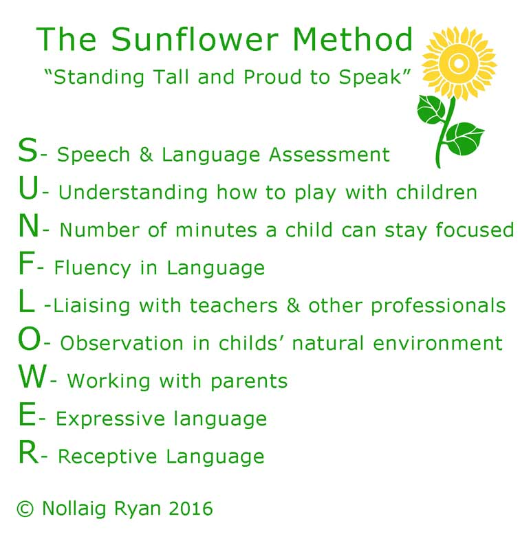 Sunflower Method Speech Therapy
